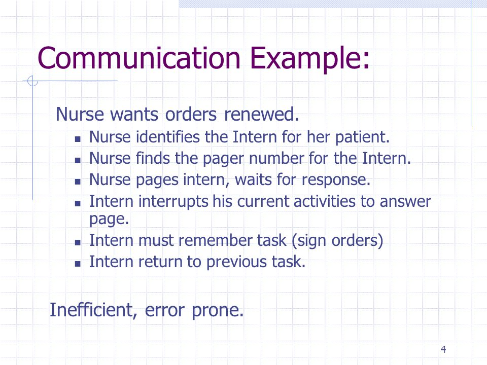 4 Communication Example: Nurse wants orders renewed.