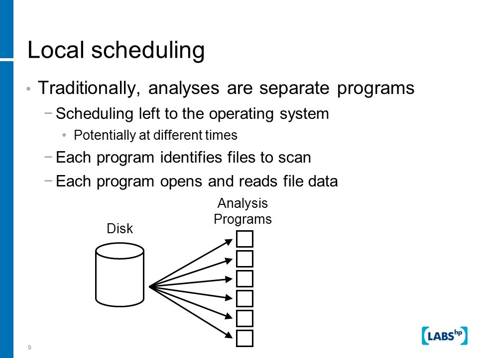 40 Local scheduling Prefetch thread reads data from disk once Analysis routines run in separate parallel threads Shared memory buffer distributes data to routines Files Prefetch Thread Producer/Consumer Buffer Analysis Threads