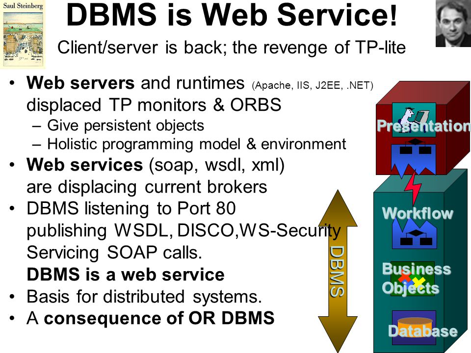 DBMS is Web Service ! Client/server is back; the revenge of TP-liteDatabase BusinessObjects Workflow Presentation DBMS Web servers and runtimes (Apach