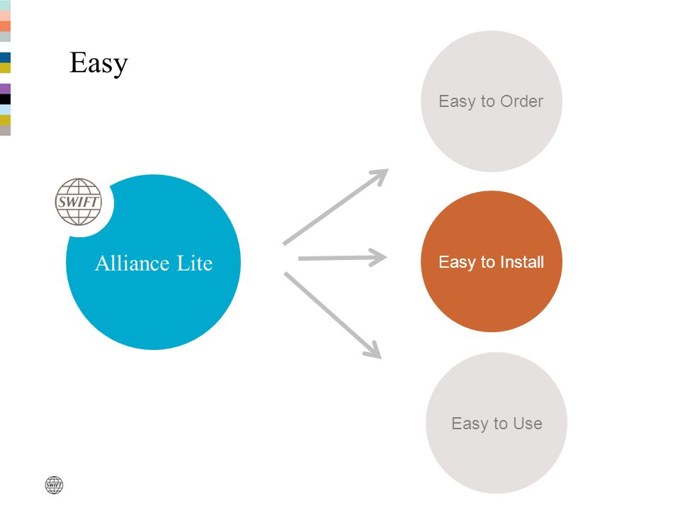 Easy Easy to Order Easy to Install Easy to Use Alliance Lite