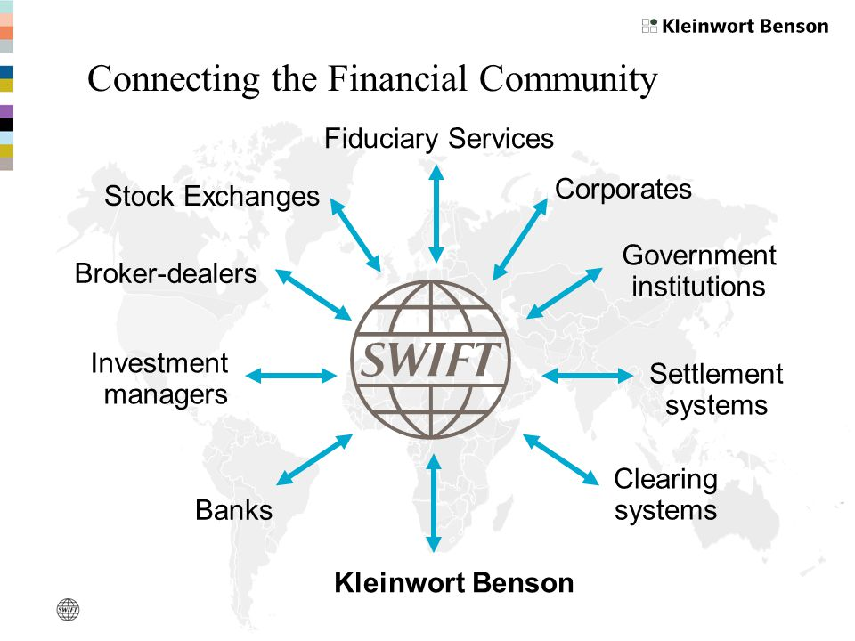 Connecting the Financial Community Corporates Stock Exchanges Kleinwort Benson Broker-dealers Investment managers Banks Fiduciary Services Settlement systems Government institutions Clearing systems