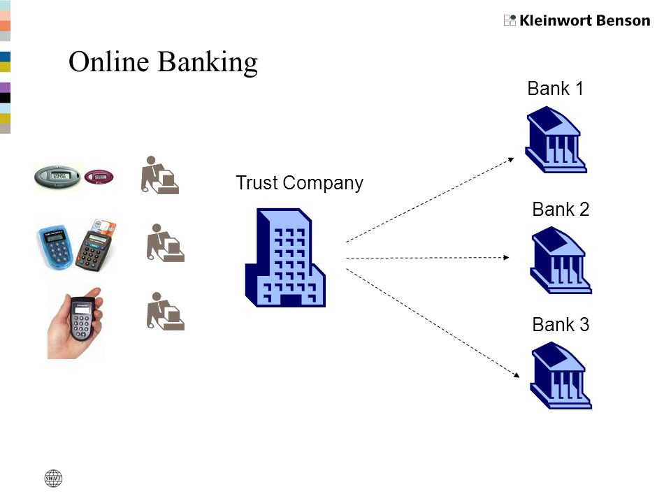 Bank 1 Trust Company Bank 2 Bank 3 Online Banking