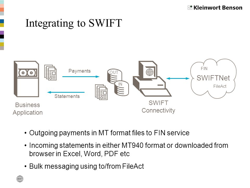 SWIFTNet OUT Payments IN Statements Business Application SWIFT Connectivity Outgoing payments in MT format files to FIN service Incoming statements in either MT940 format or downloaded from browser in Excel, Word, PDF etc Bulk messaging using to/from FileAct FIN FileAct Integrating to SWIFT