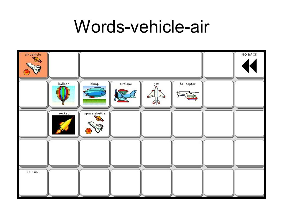 Words-vehicle-air