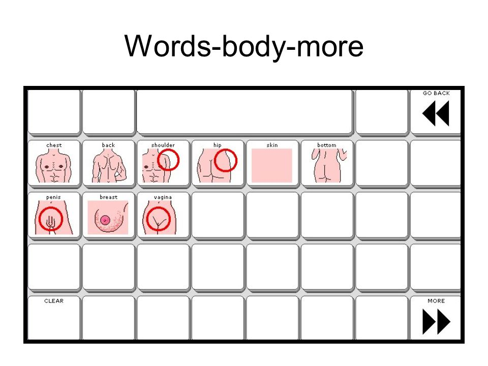 Words-body-more
