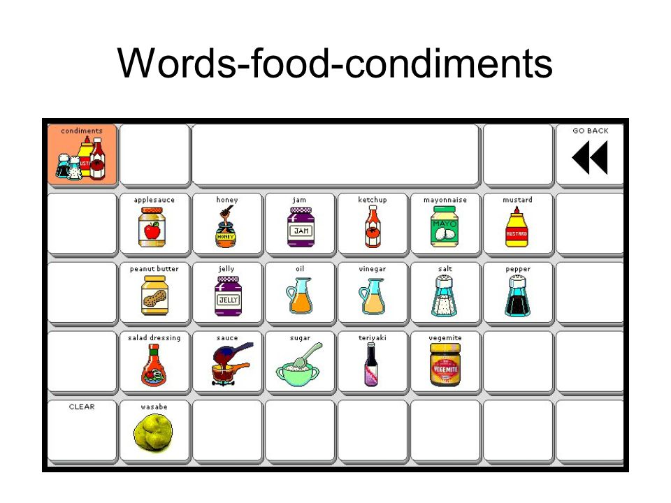 Words-food-condiments