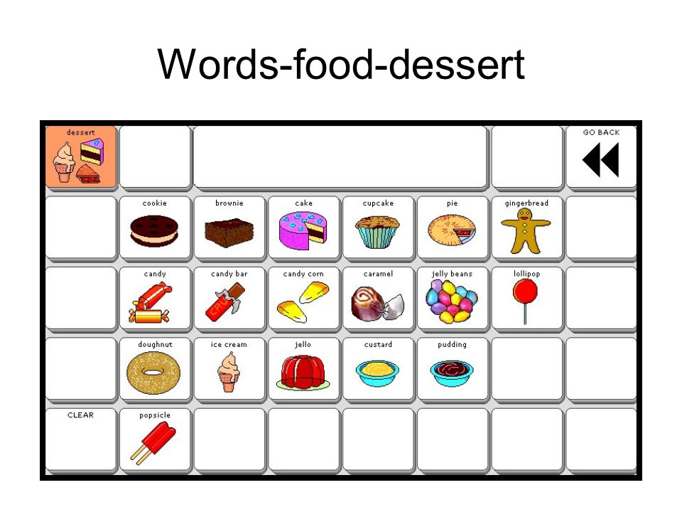 Words-food-dessert