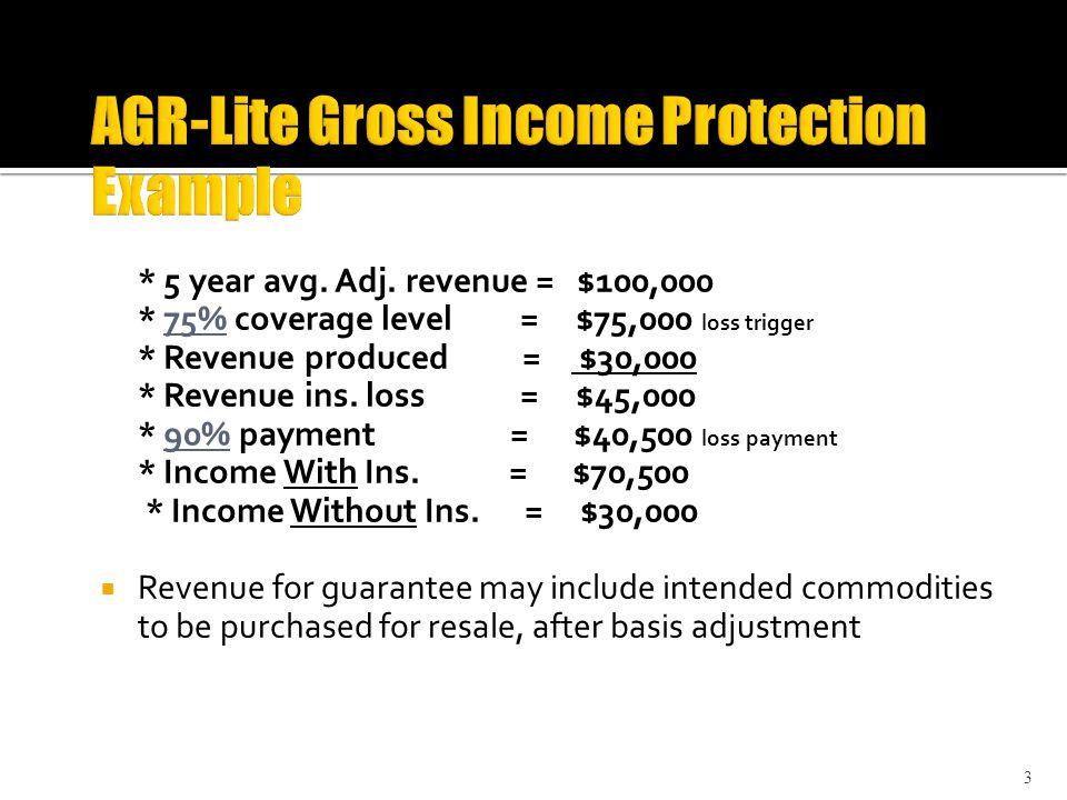 * 5 year avg. Adj. revenue = $100,000 * 75% coverage level = $75,000 loss trigger * Revenue produced = $30,000 * Revenue ins. loss = $45,000 * 90% pay