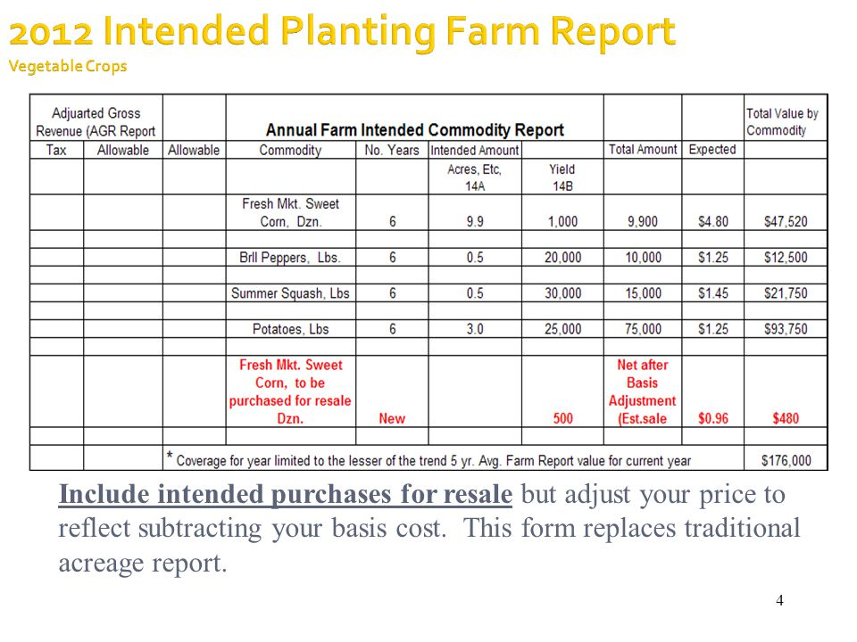 4 2012 Intended Planting Farm Report Vegetable Crops Include intended purchases for resale but adjust your price to reflect subtracting your basis cost.