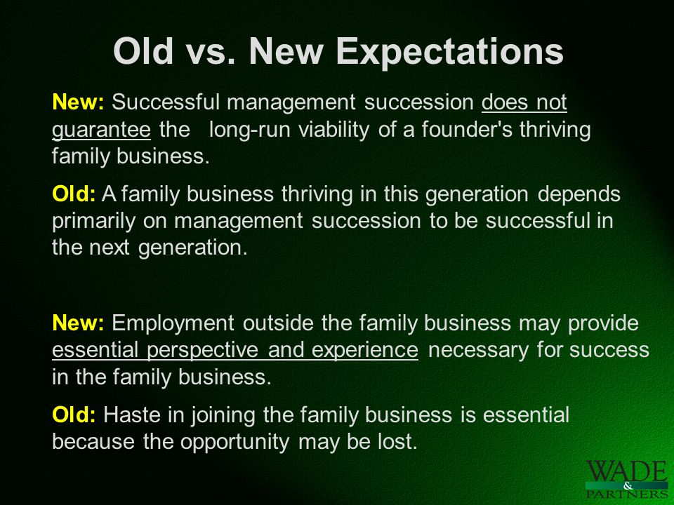 Old vs. New Expectations New: Successful management succession does not guarantee the long-run viability of a founder's thriving family business. Old: