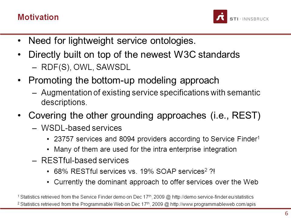 6 Motivation Need for lightweight service ontologies.