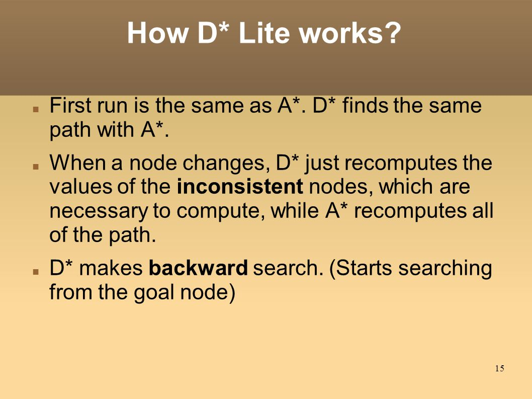 15 How D* Lite works. First run is the same as A*.