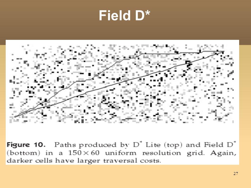 27 Field D*