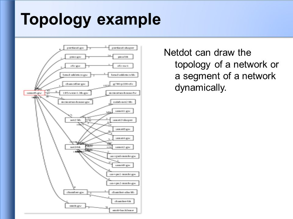 Topology example Netdot can draw the topology of a network or a segment of a network dynamically.