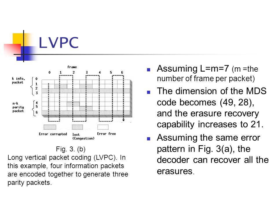 LVPC Assuming L=m=7 (m =the number of frame per packet) The dimension of the MDS code becomes (49, 28), and the erasure recovery capability increases