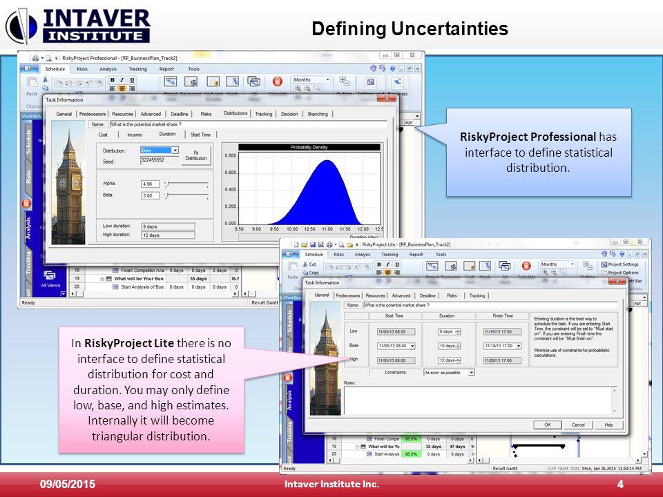 Defining Uncertainties 09/05/2015 Intaver Institute Inc.