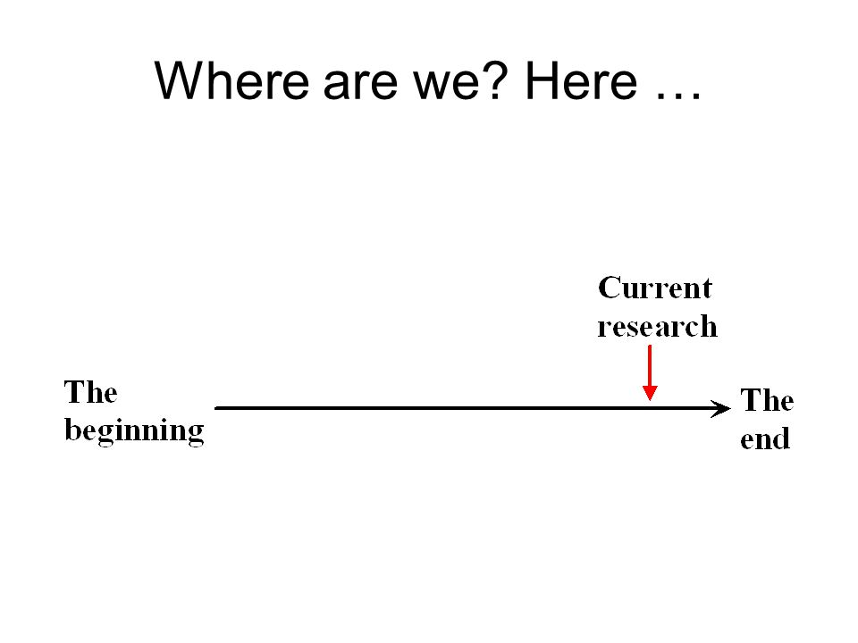 Where are we Here …