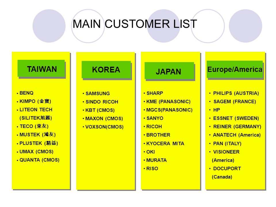 JAPAN SHARP KME (PANASONIC) MGCS(PANASONIC) SANYO RICOH BROTHER KYOCERA MITA OKI MURATA RISO Europe/America PHILIPS (AUSTRIA) SAGEM (FRANCE) HP ESSNET