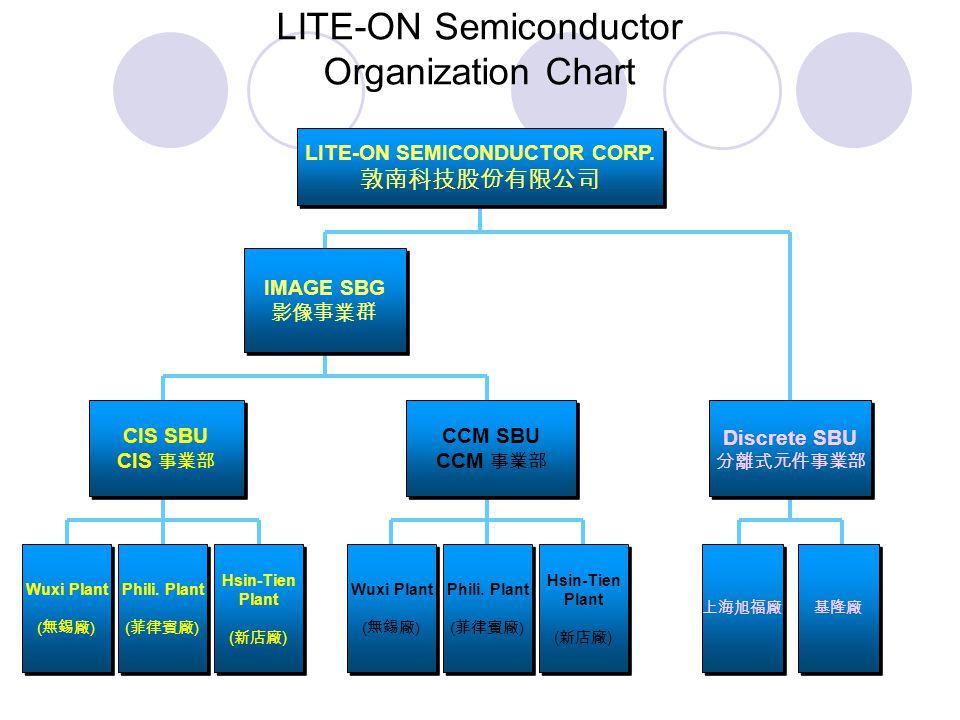 CMOS SBU J.M.Lin G.M. CMOS SBU J.M. Lin G.M. LITE-ON Semiconductor Organization Chart Project ENG.