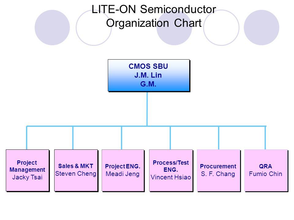 CMOS SBU J.M. Lin G.M. CMOS SBU J.M. Lin G.M. LITE-ON Semiconductor Organization Chart Project ENG. Meadi Jeng Project ENG. Meadi Jeng Process/Test EN
