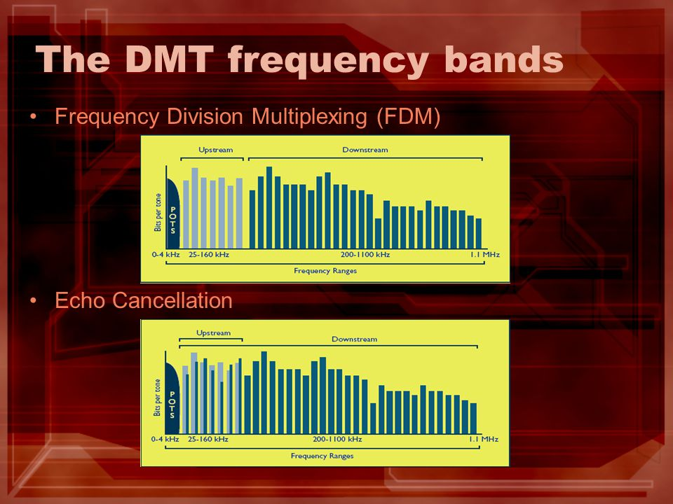 The DMT frequency bands Frequency Division Multiplexing (FDM) Echo Cancellation