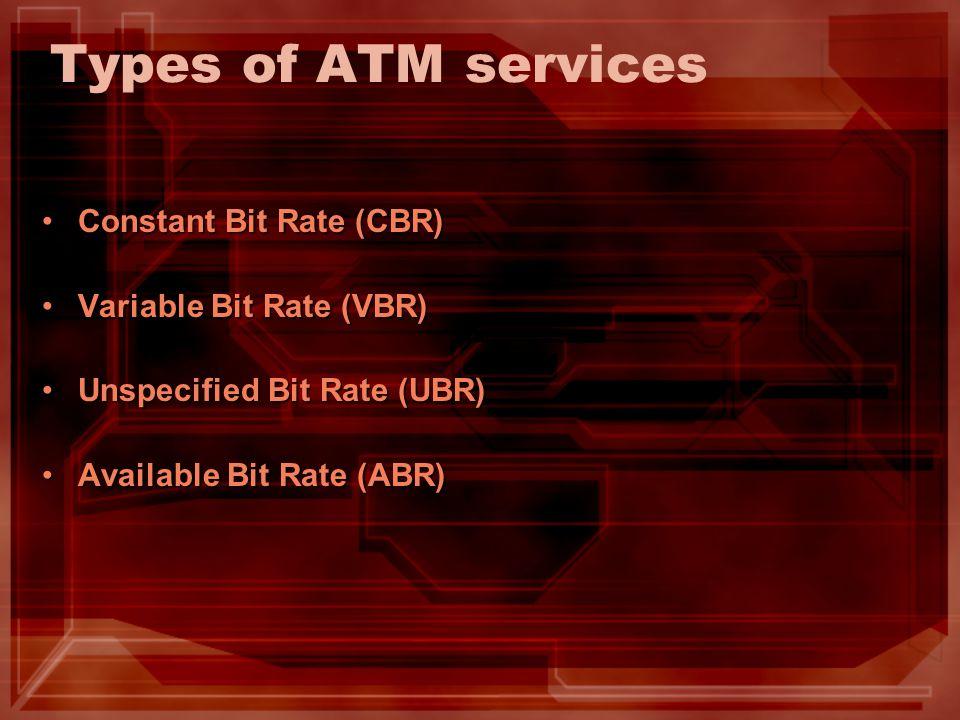 Types of ATM services Constant Bit Rate (CBR)Constant Bit Rate (CBR) Variable Bit Rate (VBR)Variable Bit Rate (VBR) Unspecified Bit Rate (UBR)Unspecif