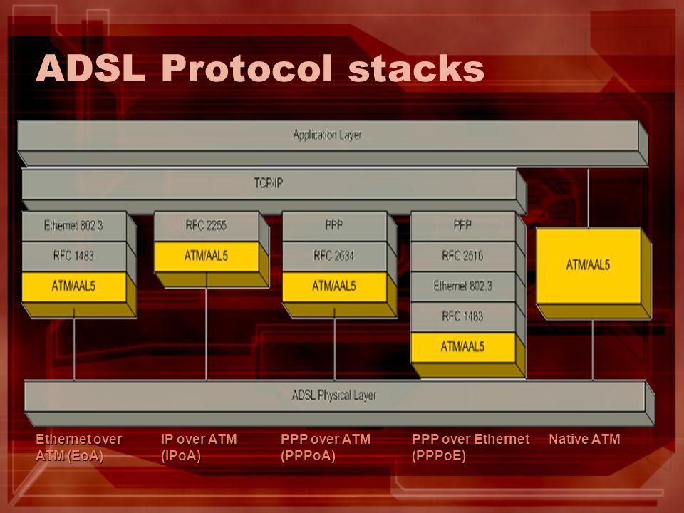 ADSL Protocol stacks Ethernet over ATM (EoA) IP over ATM (IPoA) PPP over ATM (PPPoA) PPP over Ethernet (PPPoE) Native ATM