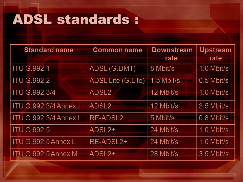 ADSL standards : Standard name Common name Downstream rate Downstream rate Upstream rate ITU G.992.1 ADSL (G.DMT) 8 Mbit/s 1.0 Mbit/s ITU G.992.2 ADSL