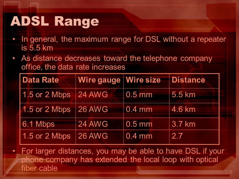 ADSL Range In general, the maximum range for DSL without a repeater is 5.5 km As distance decreases toward the telephone company office, the data rate