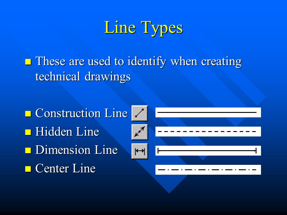 Line Types These are used to identify when creating technical drawings These are used to identify when creating technical drawings Construction Line Construction Line Hidden Line Hidden Line Dimension Line Dimension Line Center Line Center Line