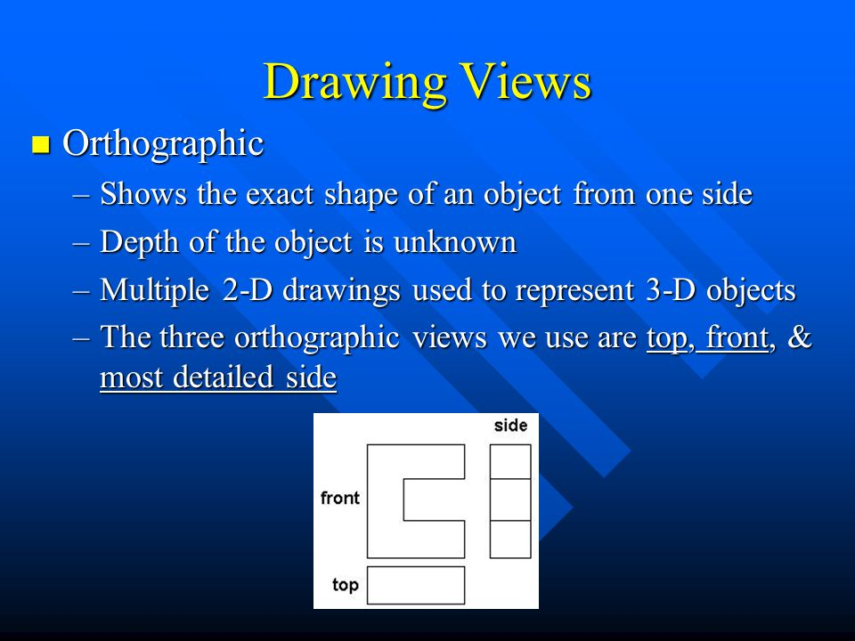 Drawing Views Orthographic Orthographic –Shows the exact shape of an object from one side –Depth of the object is unknown –Multiple 2-D drawings used to represent 3-D objects –The three orthographic views we use are top, front, & most detailed side