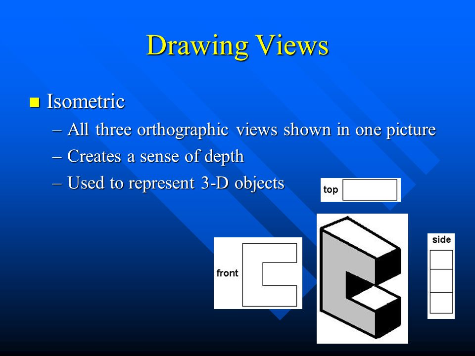 Drawing Views Isometric Isometric –All three orthographic views shown in one picture –Creates a sense of depth –Used to represent 3-D objects