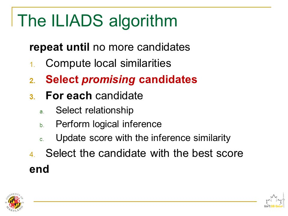 The ILIADS algorithm repeat until no more candidates 1.