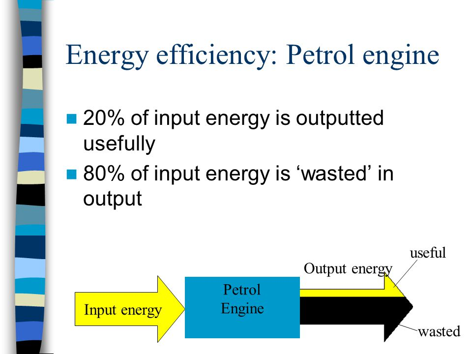 Energy efficiency: Petrol engine 20% of input energy is outputted usefully 80% of input energy is 'wasted' in output Input energy Petrol Engine Output energy useful wasted