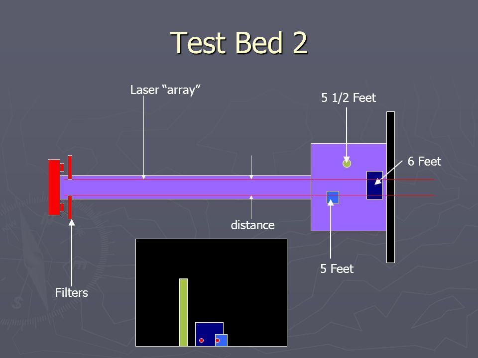 5 Feet 5 1/2 Feet 6 Feet Test Bed 2 Filters Laser array distance