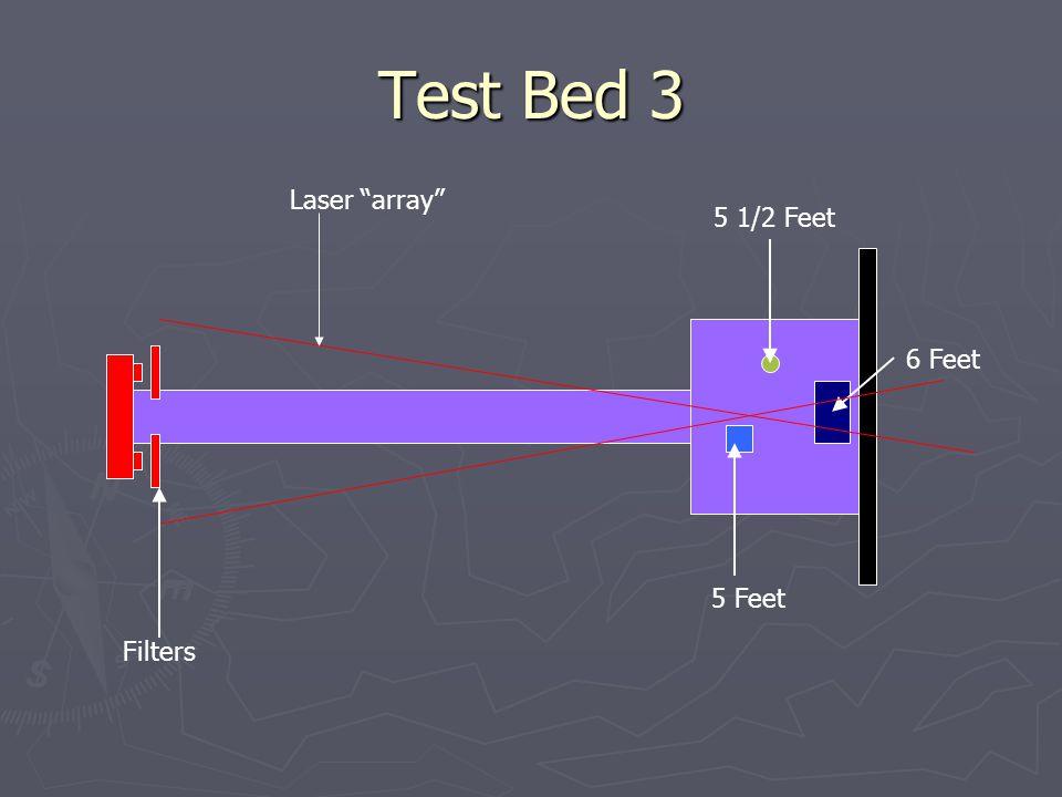 5 Feet 5 1/2 Feet 6 Feet Test Bed 3 Filters Laser array