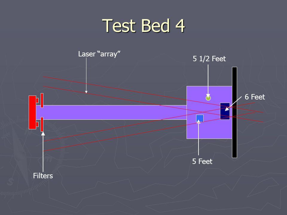 5 Feet 5 1/2 Feet 6 Feet Test Bed 4 Filters Laser array