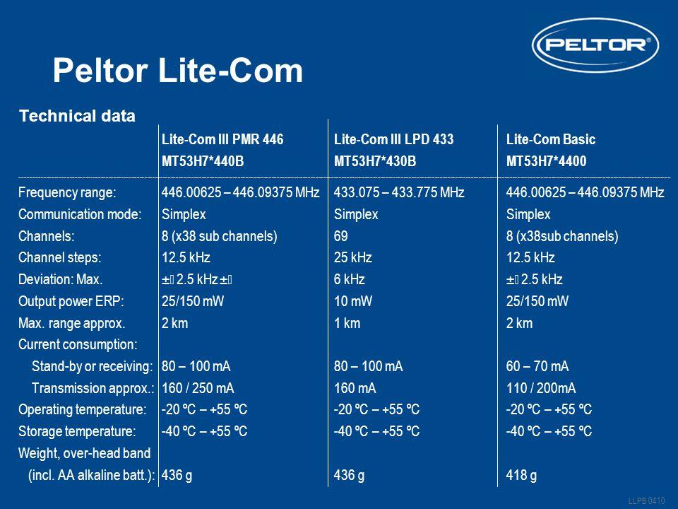 Technical data Lite-Com III PMR 446Lite-Com III LPD 433Lite-Com Basic MT53H7*440BMT53H7*430B MT53H7*4400 ----------------------------------------------------------------------------------------------------------------------------------------------------------------------------------------------------------------------------------------------------------- Frequency range: 446.00625 – 446.09375 MHz433.075 – 433.775 MHz446.00625 – 446.09375 MHz Communication mode: SimplexSimplexSimplex Channels: 8 (x38 sub channels)698 (x38sub channels) Channel steps:12.5 kHz25 kHz12.5 kHz Deviation: Max.±  2.5 kHz±  6 kHz±  2.5 kHz Output power ERP:25/150 mW10 mW25/150 mW Max.