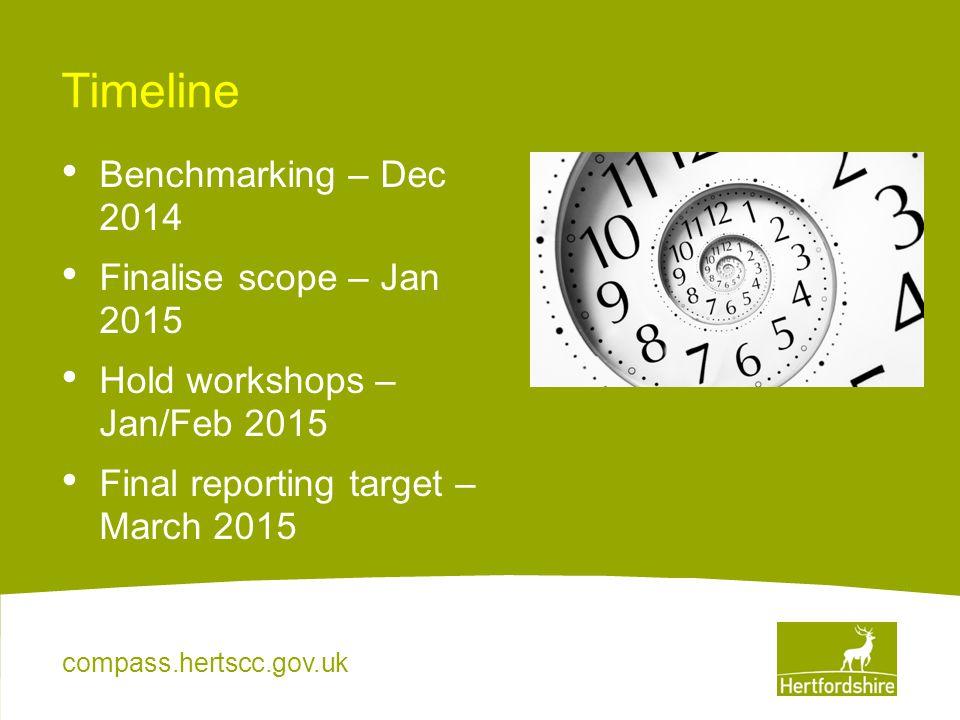 compass.hertscc.gov.uk Timeline Benchmarking – Dec 2014 Finalise scope – Jan 2015 Hold workshops – Jan/Feb 2015 Final reporting target – March 2015