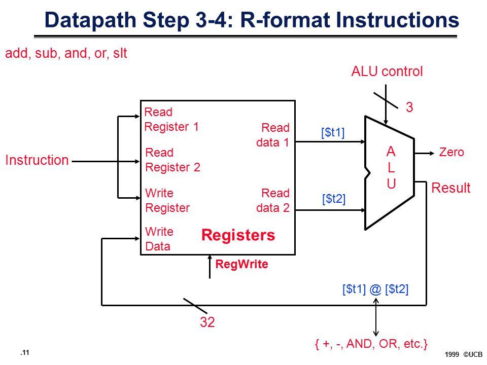 .11 1999 ©UCB Datapath Step 3-4: R-format Instructions Registers Read Register 1 Read data 1 ALUALU Read data 2 Read Register 2 Write Register Write D