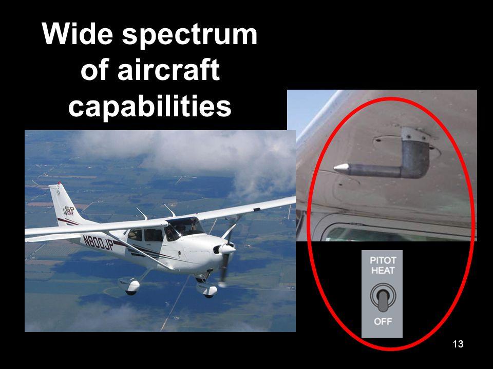 Wide spectrum of aircraft capabilities 13