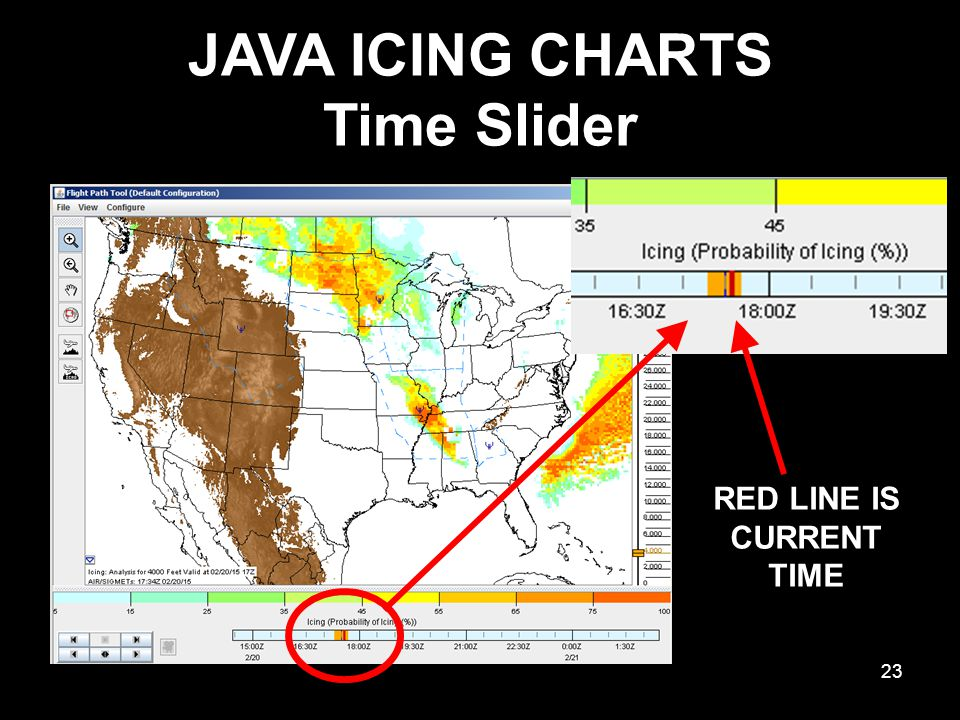JAVA ICING CHARTS Time Slider 23 RED LINE IS CURRENT TIME