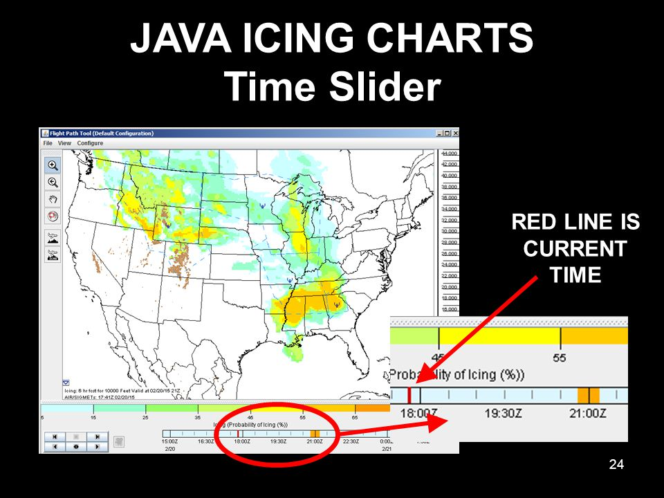 JAVA ICING CHARTS Time Slider 24 RED LINE IS CURRENT TIME
