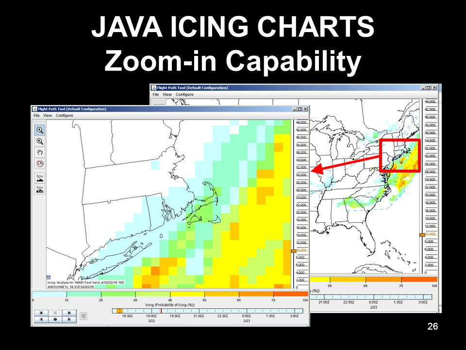 JAVA ICING CHARTS Zoom-in Capability 26