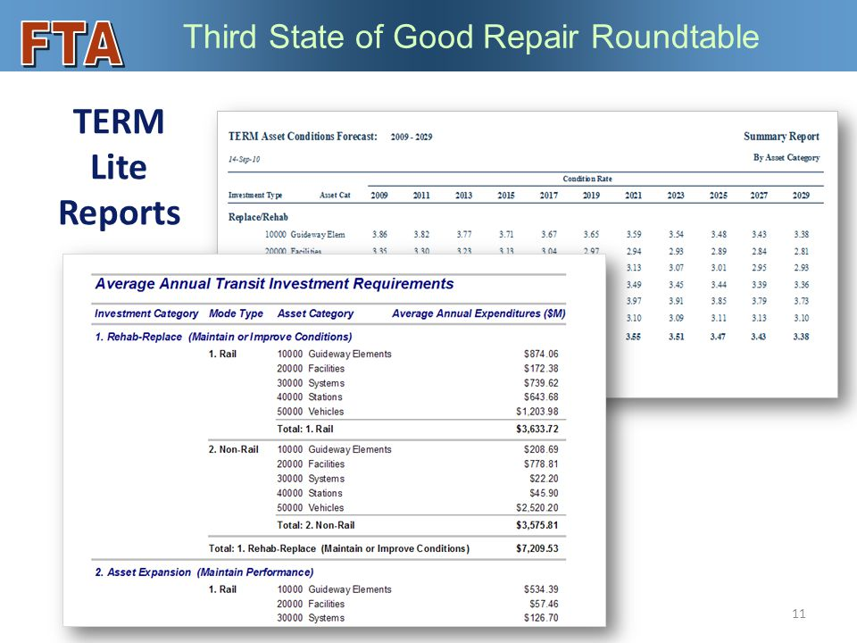 Third State of Good Repair Roundtable TERM Lite Reports 11