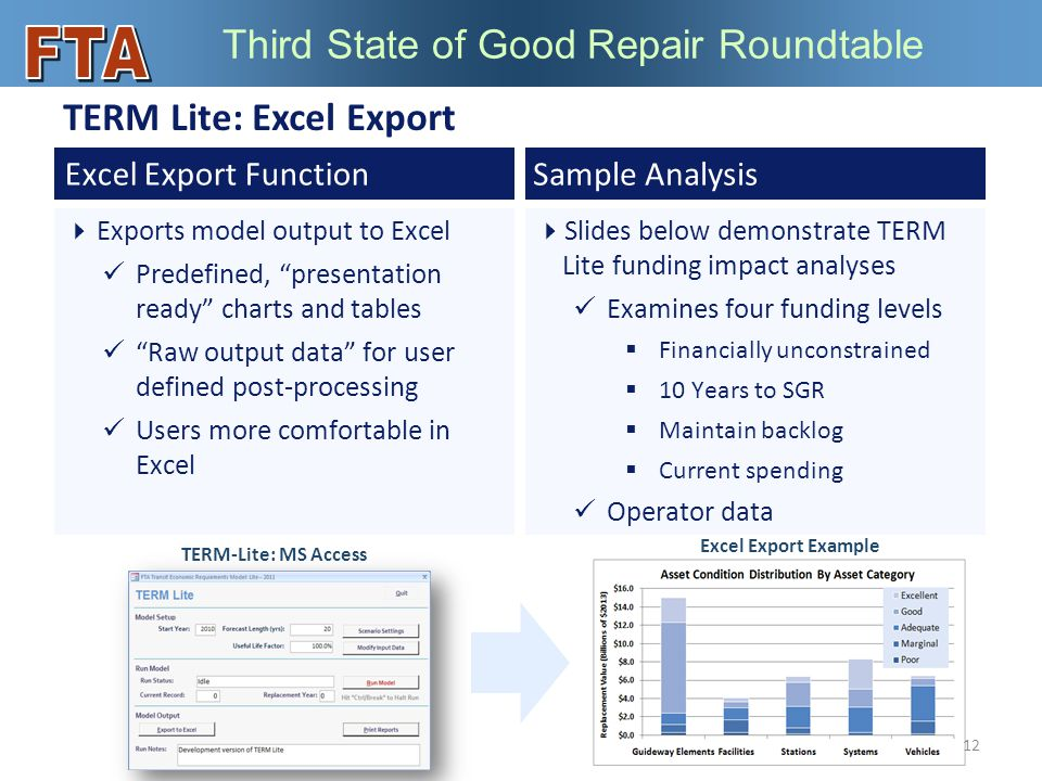 Third State of Good Repair Roundtable TERM Lite: Excel Export  Slides below demonstrate TERM Lite funding impact analyses Examines four funding levels  Financially unconstrained  10 Years to SGR  Maintain backlog  Current spending Operator data Sample Analysis  Exports model output to Excel Predefined, presentation ready charts and tables Raw output data for user defined post-processing Users more comfortable in Excel Excel Export Function TERM-Lite: MS Access Excel Export Example 12