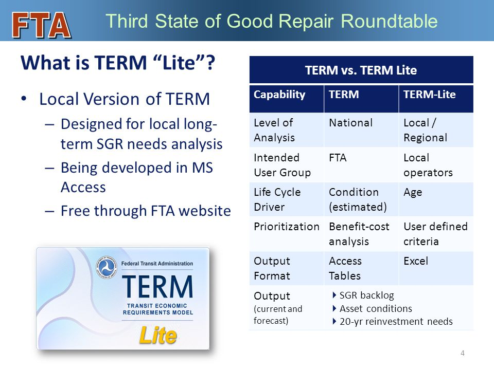 Third State of Good Repair Roundtable What is TERM Lite .