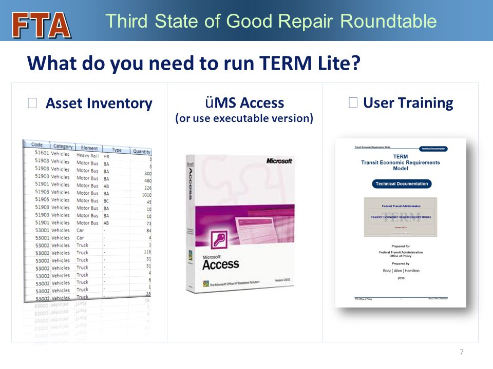 Third State of Good Repair Roundtable What do you need to run TERM Lite.