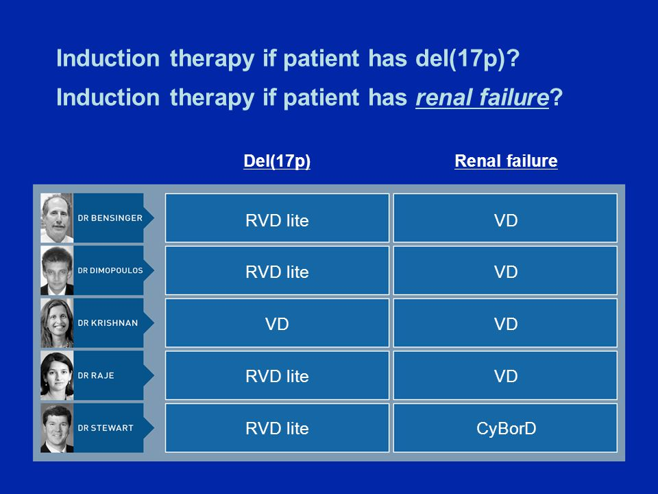 Induction therapy if patient has del(17p).Induction therapy if patient has renal failure.