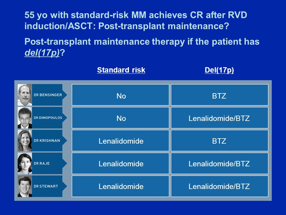 55 yo with standard-risk MM achieves CR after RVD induction/ASCT: Post-transplant maintenance.